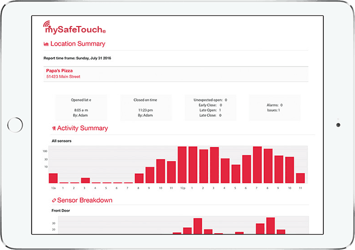 mySafeTouch Business App